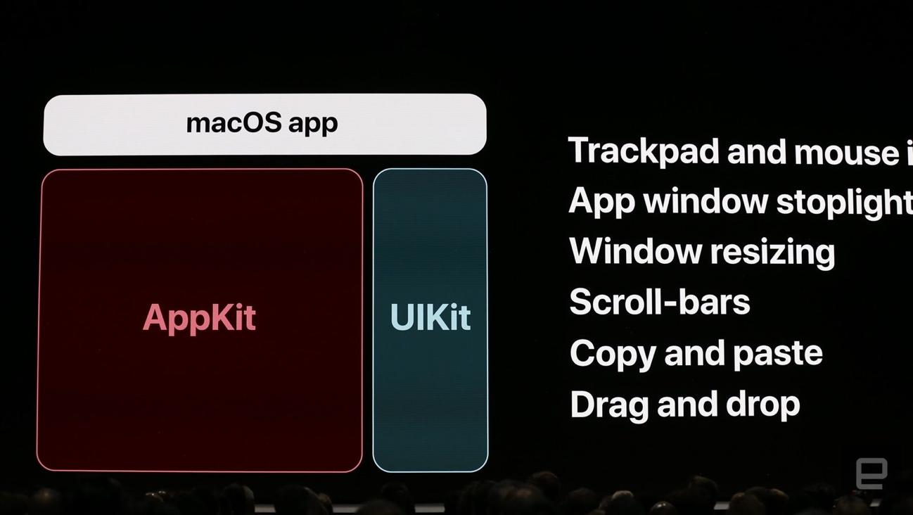 Macでiosアプリが動くシステムをappleが公式に開発中 Iphone修理の