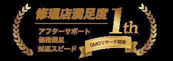 GMOリサーチ