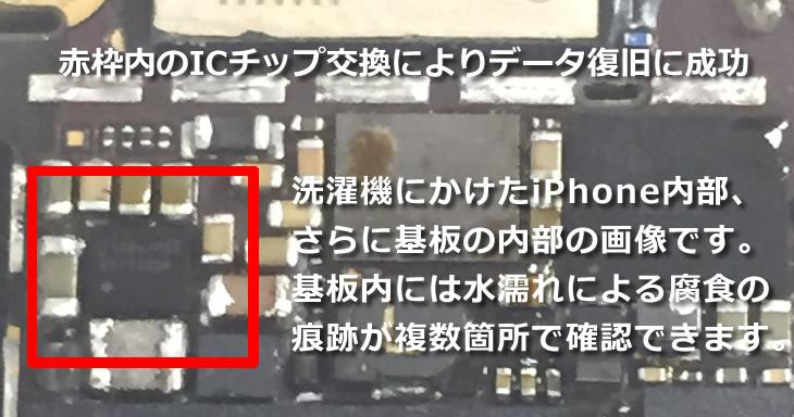 iPhoneデータ復旧・復元の結果